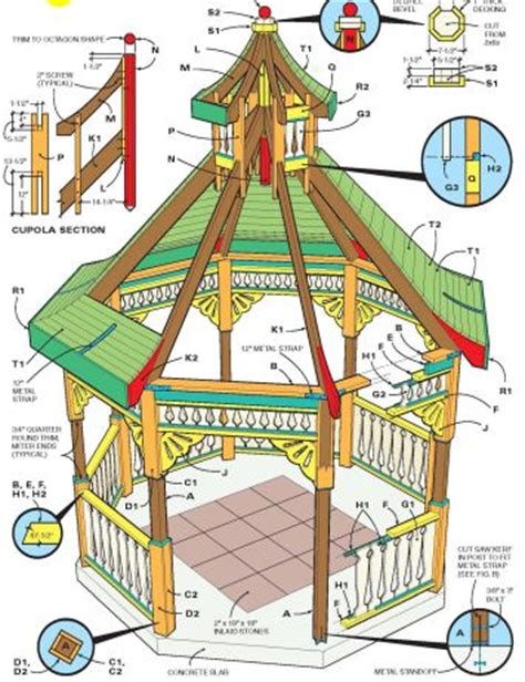 How To Build A Simple Cupola Custom Gazebo Plans Deluxe 12ft Octagon Gazebo Building