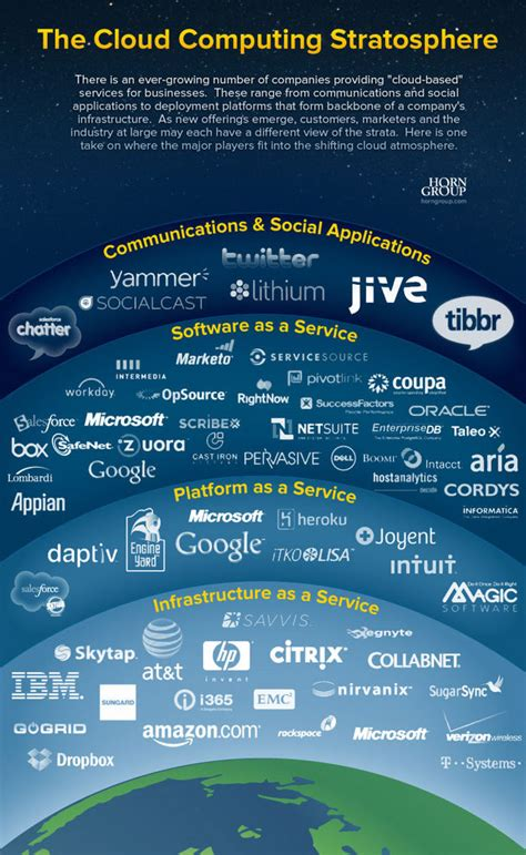 cloud computing infographic cloud infographics the cloud computing stratosphere