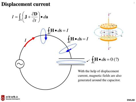 displacement current through a capacitor displacement current through capacitor 28 images displacement current solved two plates as
