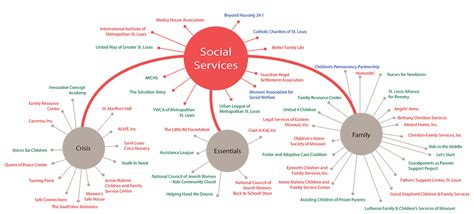 section 47 social services clark fox family foundation social services