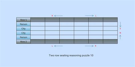 stepped row of seats crossword clue sbi po type two row seating reasoning puzzle solved