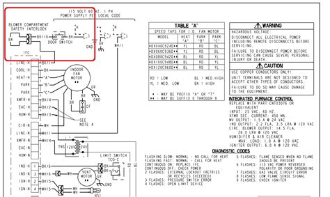 wiring diagram furnace blower motor wiring diagram