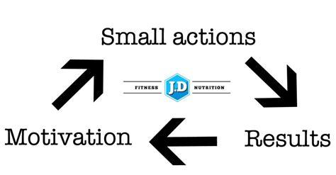 cholesterol jd fitness nutrition