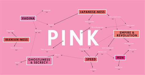 meaning of pink here s what your favorite color really means huffpost