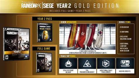 how to a 2 year rainbow six siege year 2 content outlined new editions now available gamespot