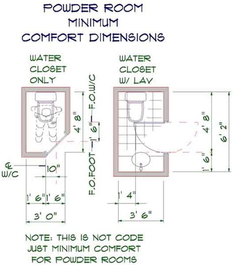 powder room layout 17 best images about id dimensions on pinterest closet