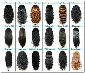 different types of hair color for americans implantations et ondulations du compl 233 ment capillaire