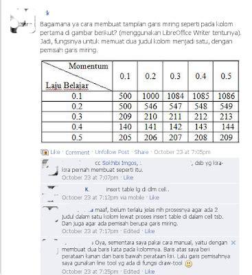 cara membuat nomor halaman di libreoffice writer membuat garis diagonal pada table di libreoffice writer