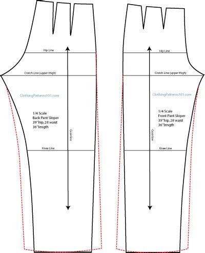 pattern making questions creating a flare pant pattern