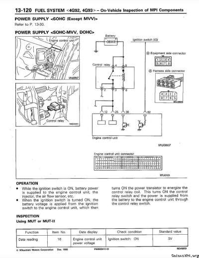 wiring diagram for evoiii ecu galant vr 4 gt technical