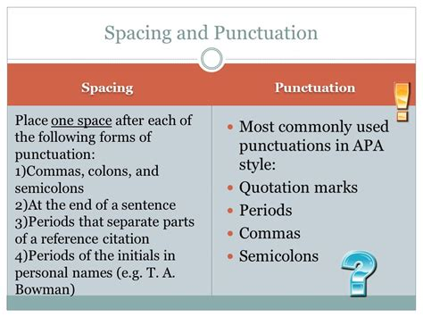 apa format quotation marks and periods apa tutorial part i formatting your paper ppt download