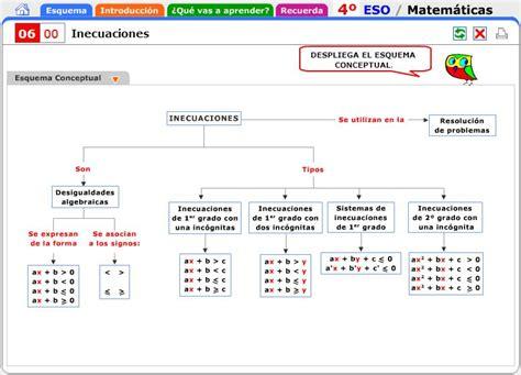 inecuaciones para primer grado primaria inecuaciones introducci 243 n al tema y contenidos a recordar