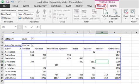 pivot table advanced tutorial best excel tutorial refreshing pivot table data