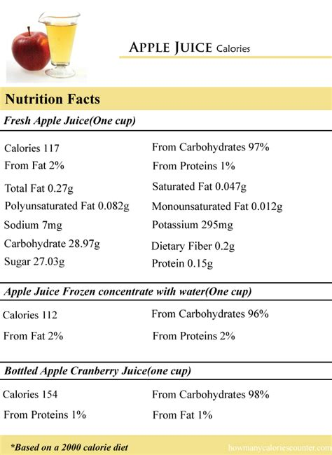 apple juice calories how many calories in apple juice how many calories counter