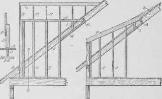 Dormer Window Dimensions How Much For A Dormer Window Home Improvement