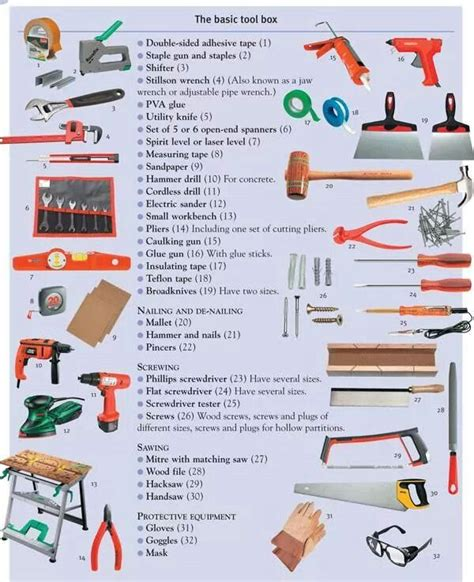 basic tool box    woodworking tools
