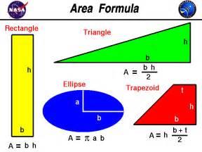 area formula mathematicsyear8 perimeter and area