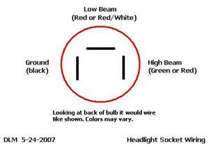 sealed beam wiring sealed wiring diagram and circuit schematic