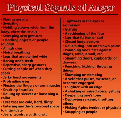 5 vital signs of a suppressed anger and how to manage them the psychology of writing character development and anger
