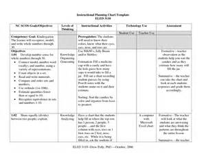 goals and objectives template best photos of template of goals and objectives goals