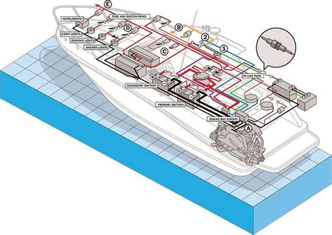 electric pontoon boats for sale houston best 20 electric pontoon boat ideas on pinterest used