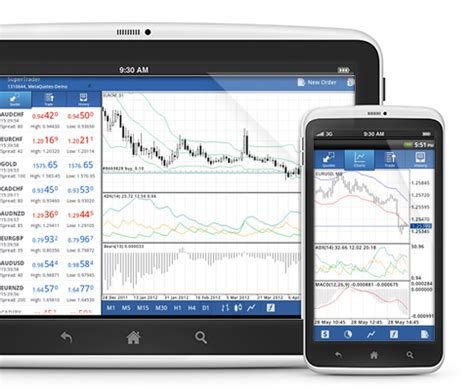 tutorial trading forex android metatrader 4 android all instruments tutorial work in