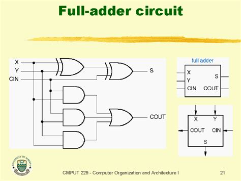 adder circuit diagram adder circuit