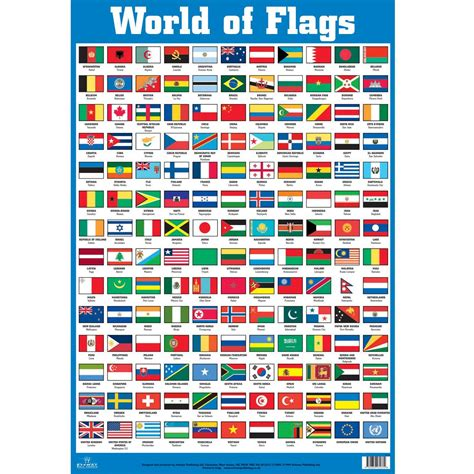 Flags Of The World Pictures With Names | world flags with names wallpaper