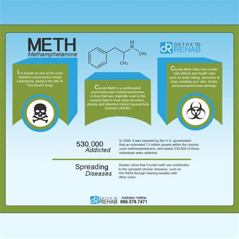 Meth Detox Program by Methhetamine Addiction And Rehabilitation Detox To Rehab