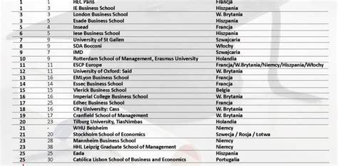 Europe Mba Rankings Financial Times by Financial Times Ranking Najlepszych Uczelni Biznesowych W