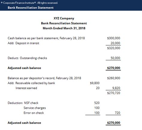Bank Reconciliation Statement Template Download Free Excel Template Bank Reconciliation Template Excel