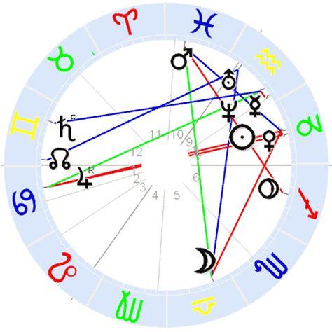 haus 9 astrologie astrologie astro neptunwelten ist das astrologie