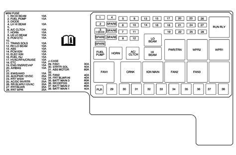 component locator electrical center identification views  chevrolet uplander wd