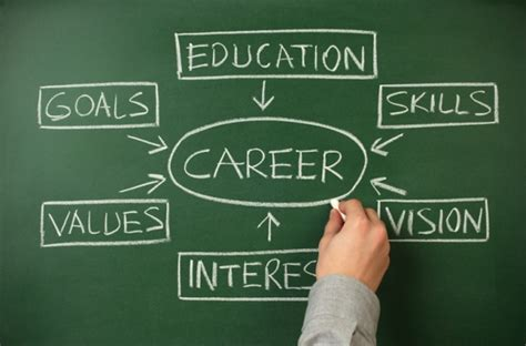 career advice for women tips for having a successful career career tip of the week the glasshammer