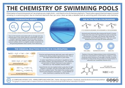 Which Chemical Is Used To Disinfection Of Swimming Pool - chlorination in the pool the chemistry of swimming