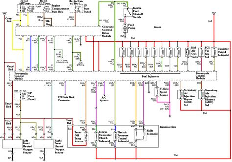 89 mustang 5 0 wiring diagram 89 free engine image for