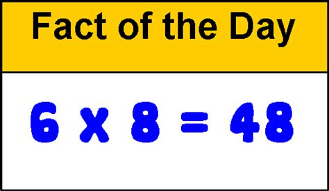 Fact Of The Day by Mathwire Fact Of The Day