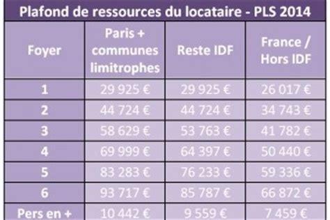 Plafond Ressources Pls by Pls Les Avantages 224 Investir Avec Le Pr 234 T Locatif Social