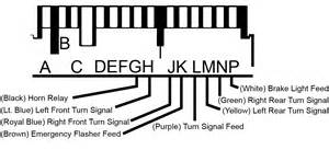 s10 turn signal wiring diagram wiring wiring diagram for cars