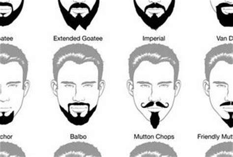 bureau de change barbes entretien de la barbe boutique soins et entretien de la