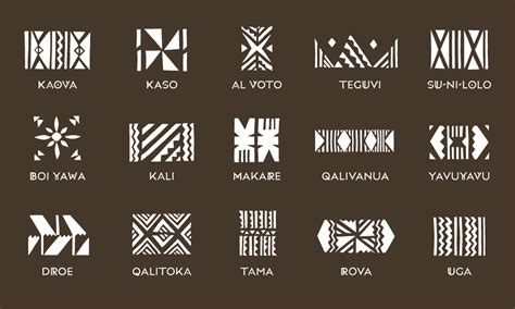 pattern printing meaning fiji airways identity desktop