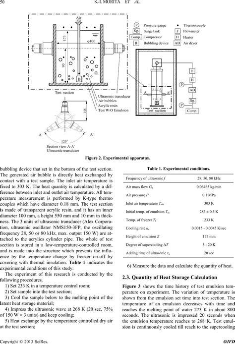 Experimental Study on Latent Heat Storage Characteristics
