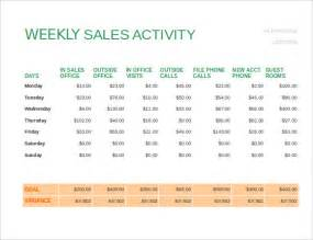 sales report templates sales report templates 22 free word excel pdf format