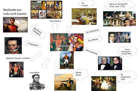 imagenes de la familia bolivar palacios mapa mental de la familia de bolivar brainly lat