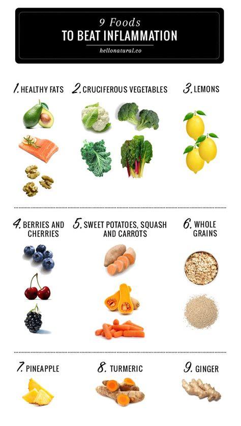 Sle Detox Diet by Best 20 Lupus Diet Ideas On Arthritis Diet
