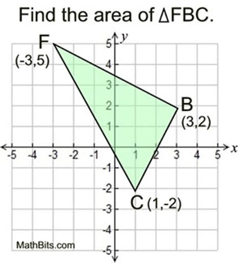 area and perimeter on a grid mathbitsnotebook(geo ccss