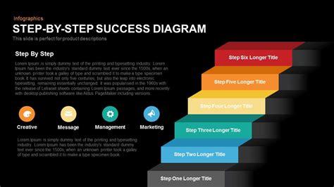by step step by step success diagram slidebazaar