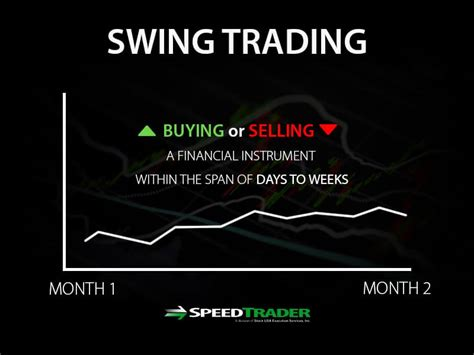 swing vs day trading what is swing trading definition the strategies you