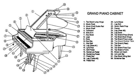 inside a piano diagram how to buy a used piano intunepianoservices
