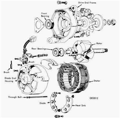 service manual how to replace alternator on a 1995 gmc suburban 2500 new alternator fits repair manuals